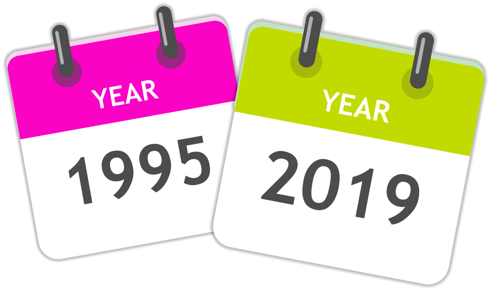Calendar showing the years 1995 and 2019